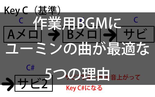 作業用BGMにはユーミンが最適