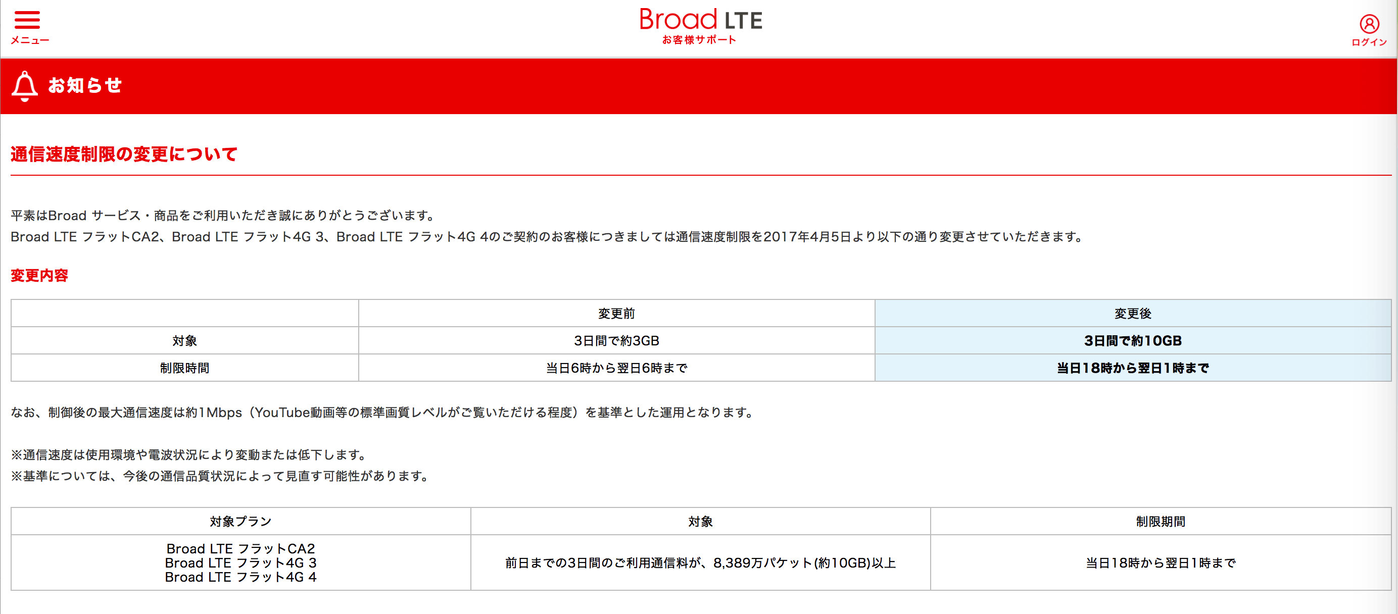 Broad EMOBILE LTEの速度制限