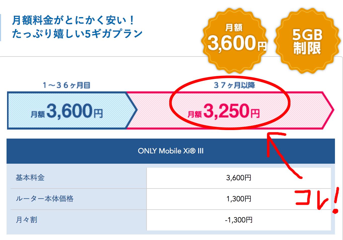 ONLY Mobileは3年以上で月額が値引き