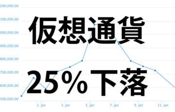 ビットコイン25%下落