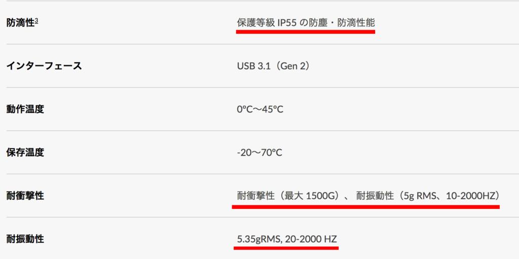 sandiskの超軽量SSDレビュー