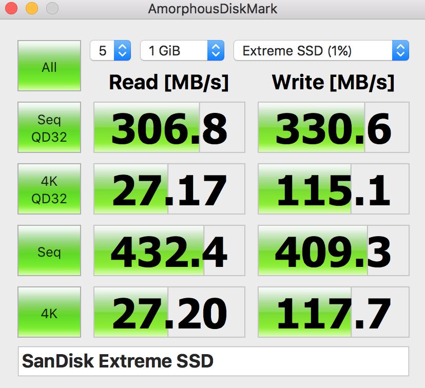 SanDisk エクストリーム ポータブル SDSSDE60-500G-J25